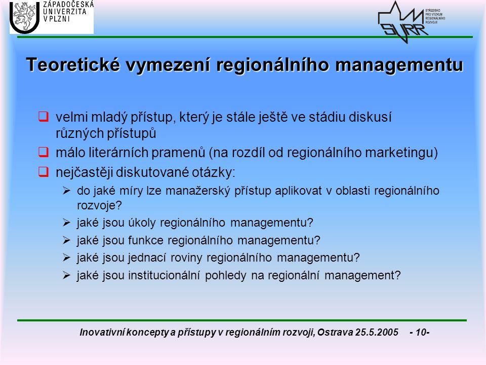 Teoretické vymezení regionálního managementu
