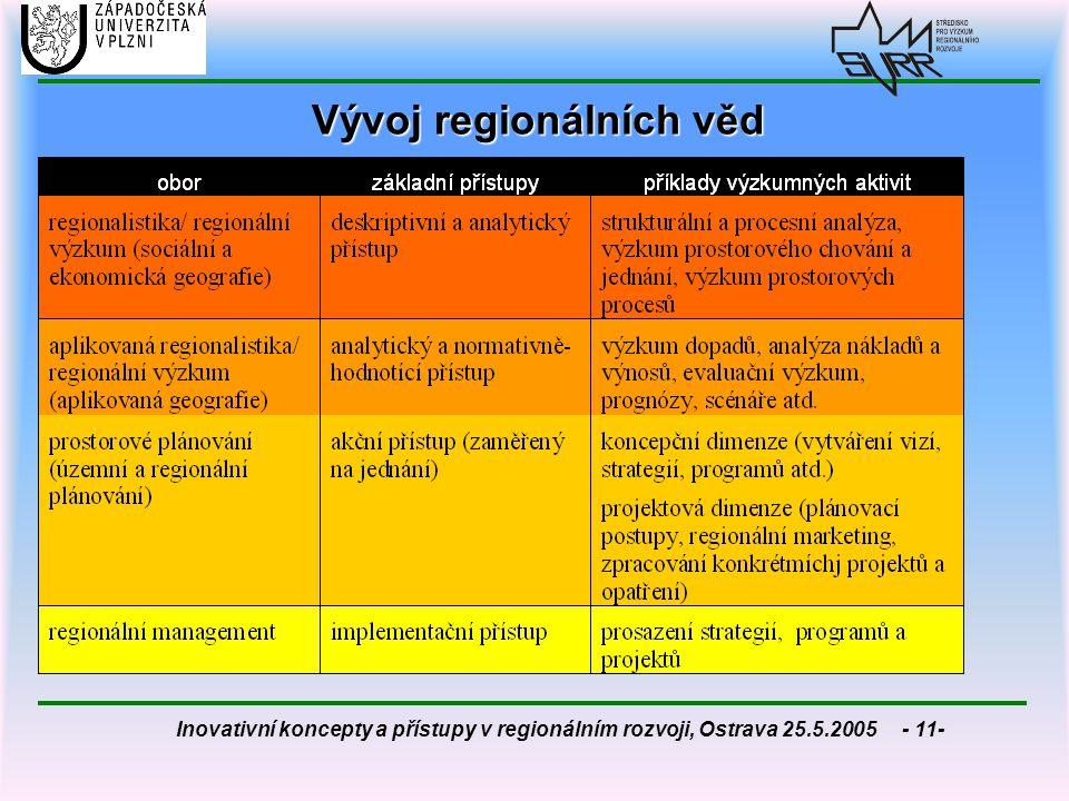 Vývoj regionálních věd