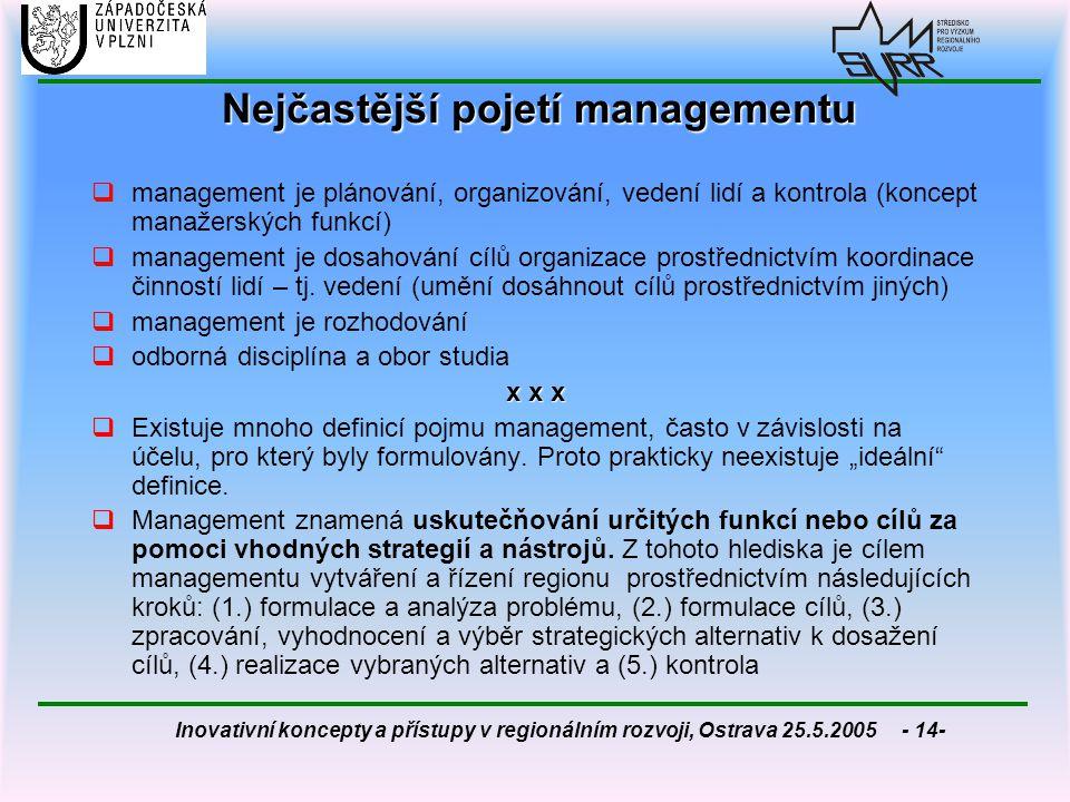 Nejčastější pojetí managementu