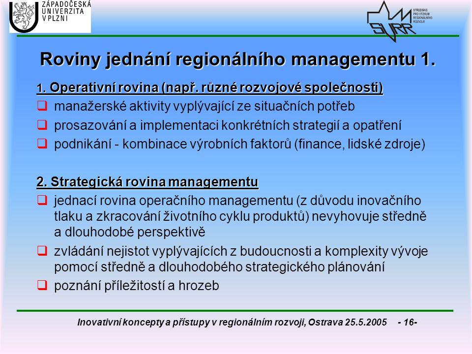 Roviny jednání regionálního managementu 1.