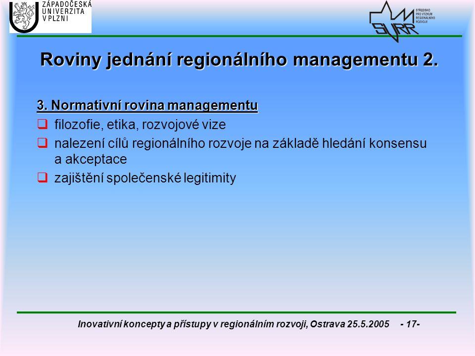 Roviny jednání regionálního managementu 2.