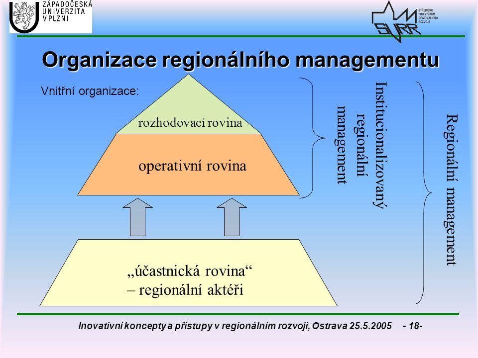 Organizace regionálního managementu