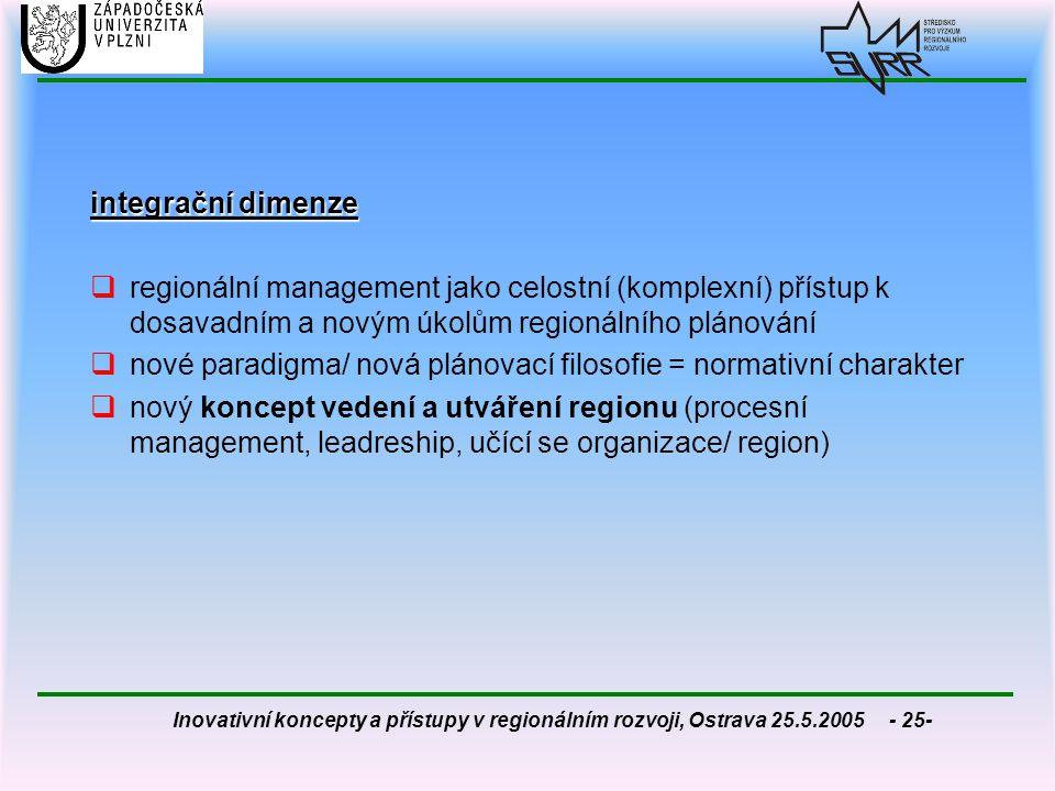 integrační dimenze regionální management jako celostní (komplexní) přístup k dosavadním a novým úkolům regionálního plánování.