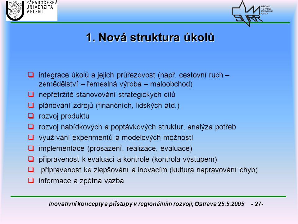 1. Nová struktura úkolů integrace úkolů a jejich průřezovost (např. cestovní ruch – zemědělství – řemeslná výroba – maloobchod)