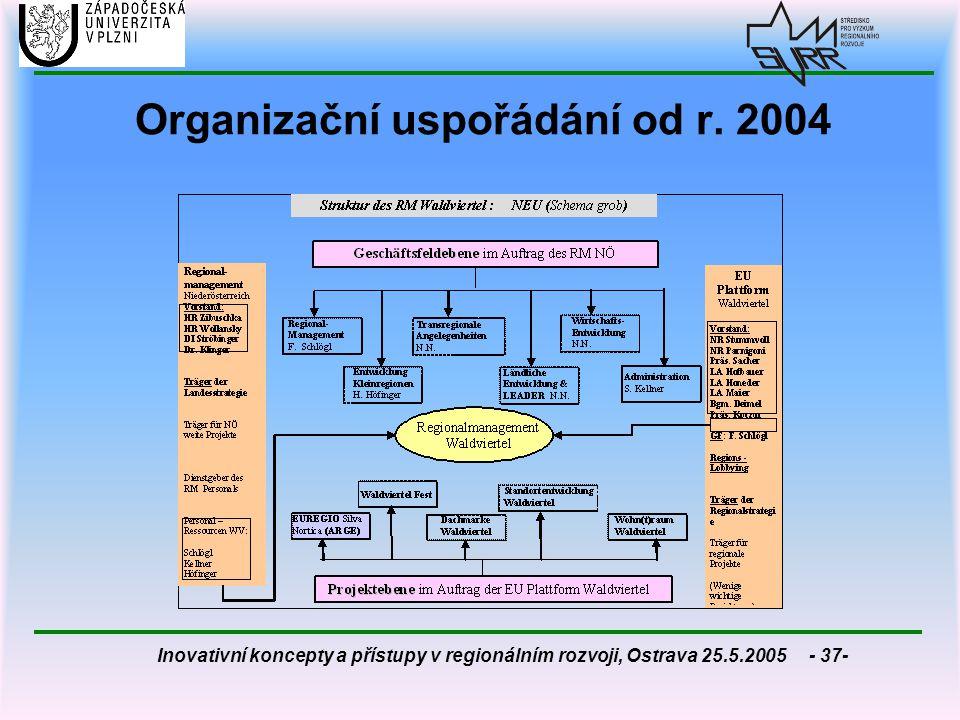 Organizační uspořádání od r. 2004