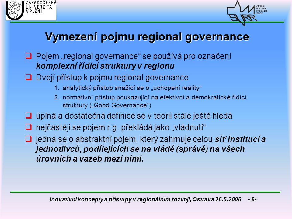 Vymezení pojmu regional governance