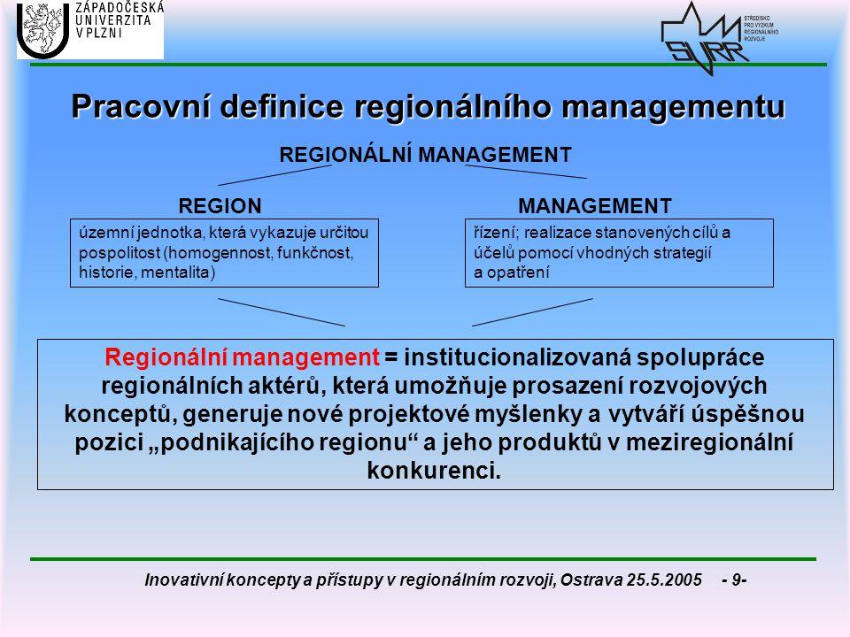 Pracovní definice regionálního managementu