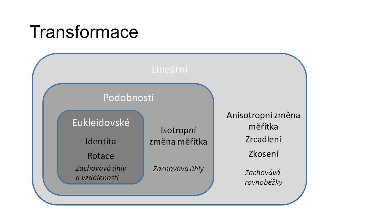 Transformace Lineární Podobnosti Eukleidovské Anisotropní změna