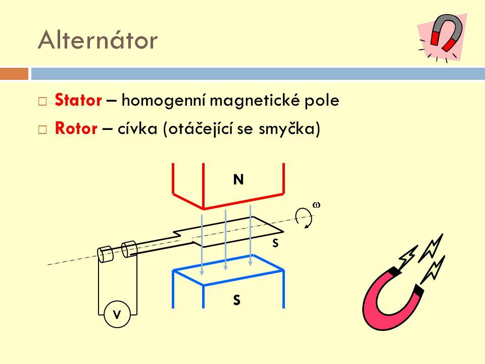Alternátor Stator – homogenní magnetické pole