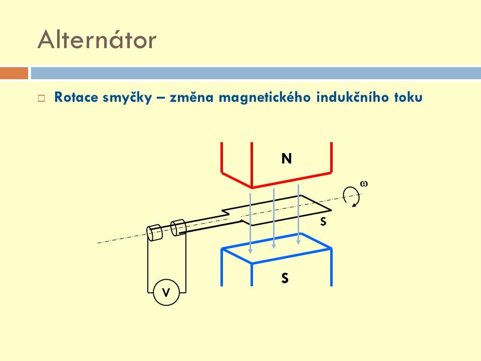 Alternátor Rotace smyčky – změna magnetického indukčního toku N S V 