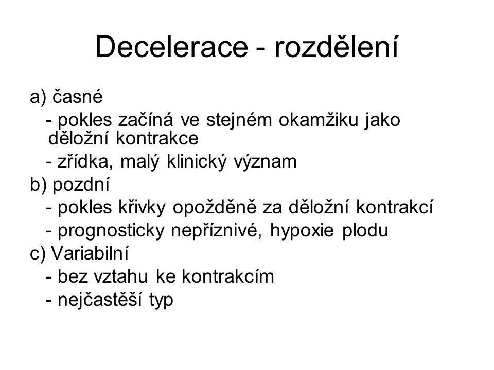 Decelerace - rozdělení