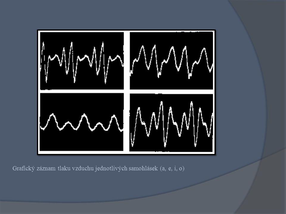 Grafický záznam tlaku vzduchu jednotlivých samohlásek (a, e, i, o)