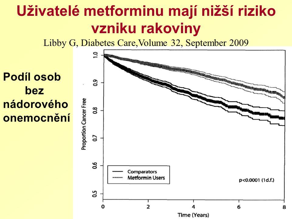Uživatelé metforminu mají nižší riziko vzniku rakoviny Libby G, Diabetes Care,Volume 32, September 2009