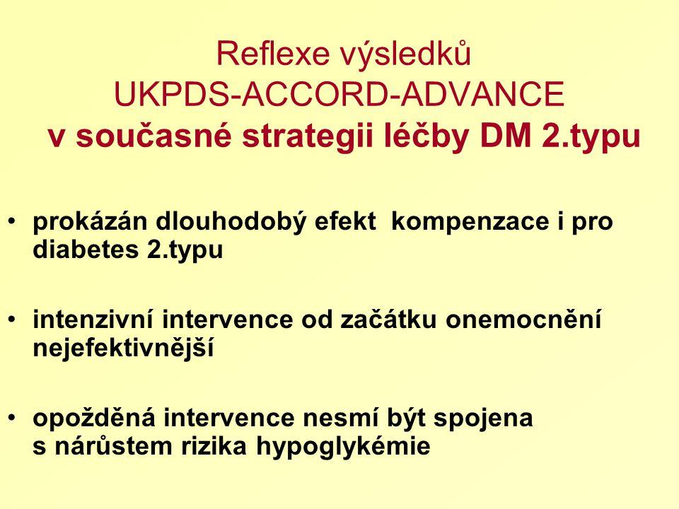 Reflexe výsledků UKPDS-ACCORD-ADVANCE v současné strategii léčby DM 2