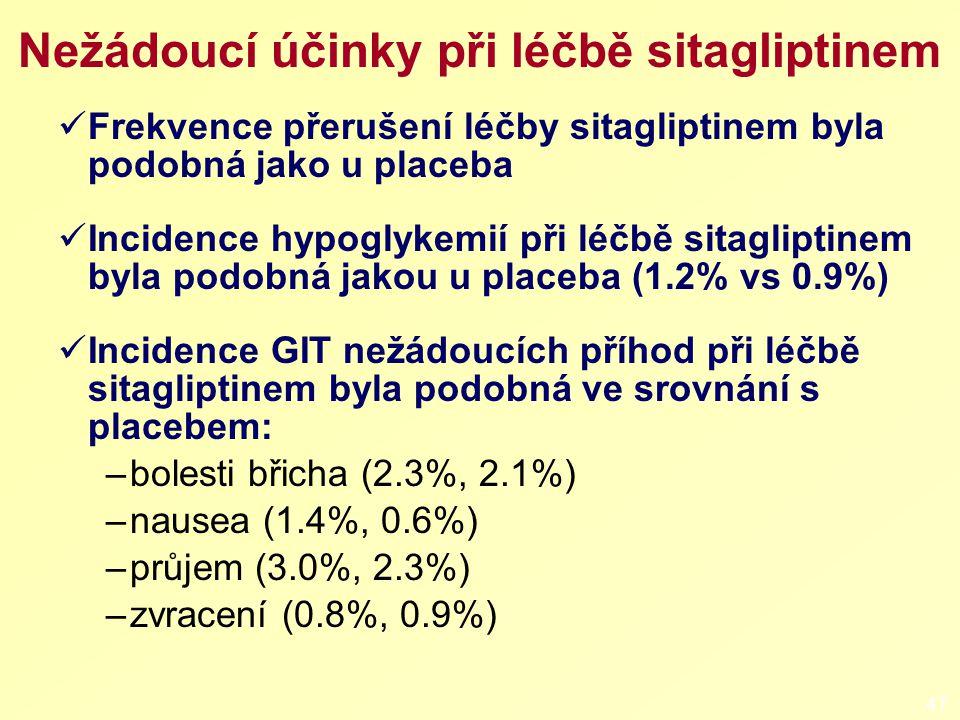 Nežádoucí účinky při léčbě sitagliptinem