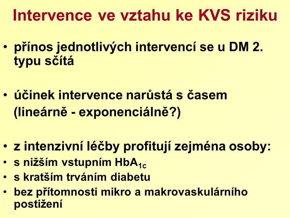Intervence ve vztahu ke KVS riziku
