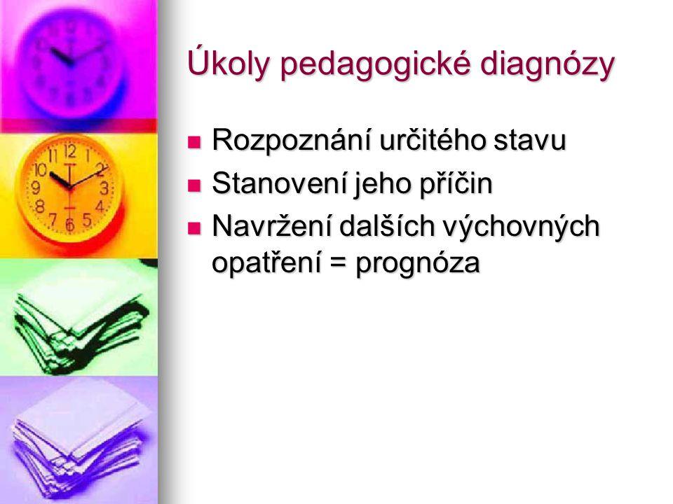 Úkoly pedagogické diagnózy