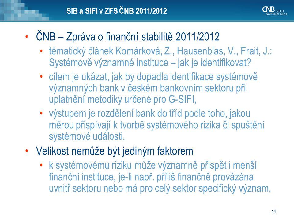 ČNB – Zpráva o finanční stabilitě 2011/2012