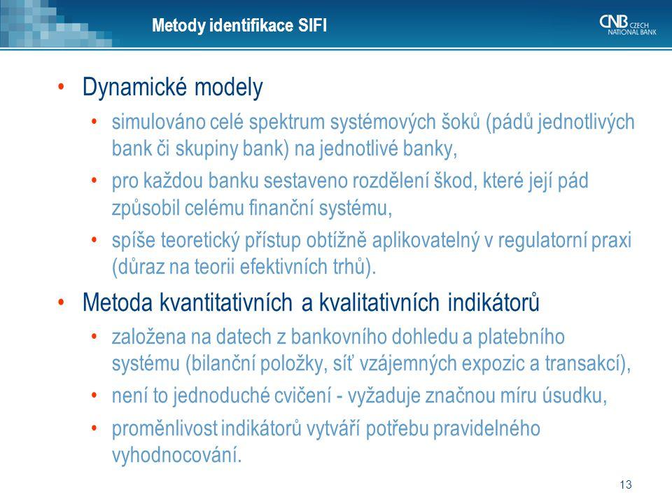 Metody identifikace SIFI