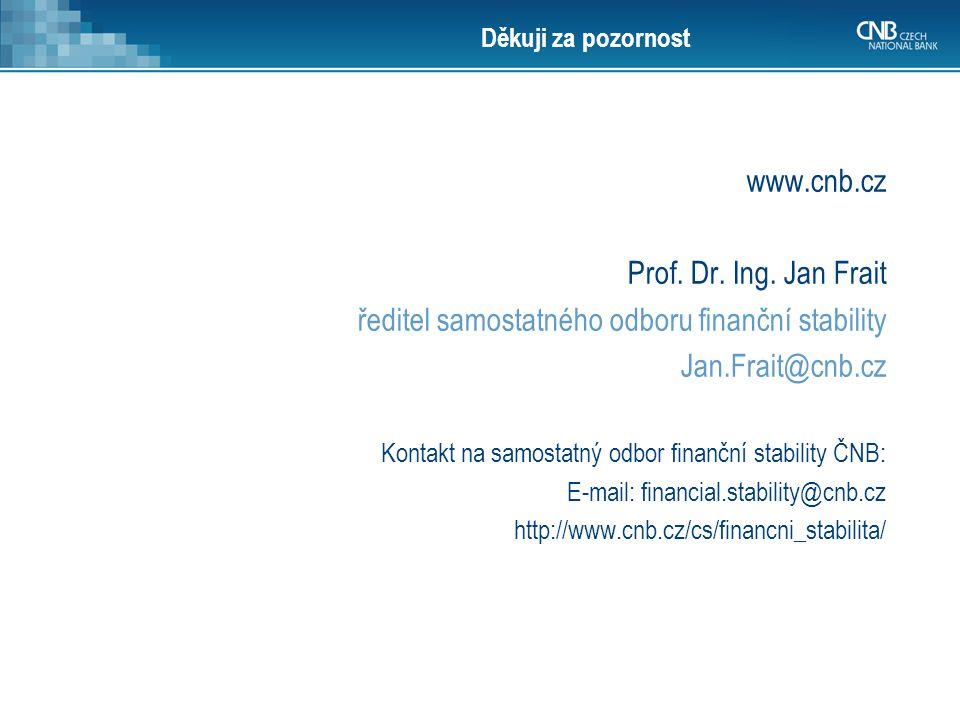 ředitel samostatného odboru finanční stability Jan.Frait@cnb.cz