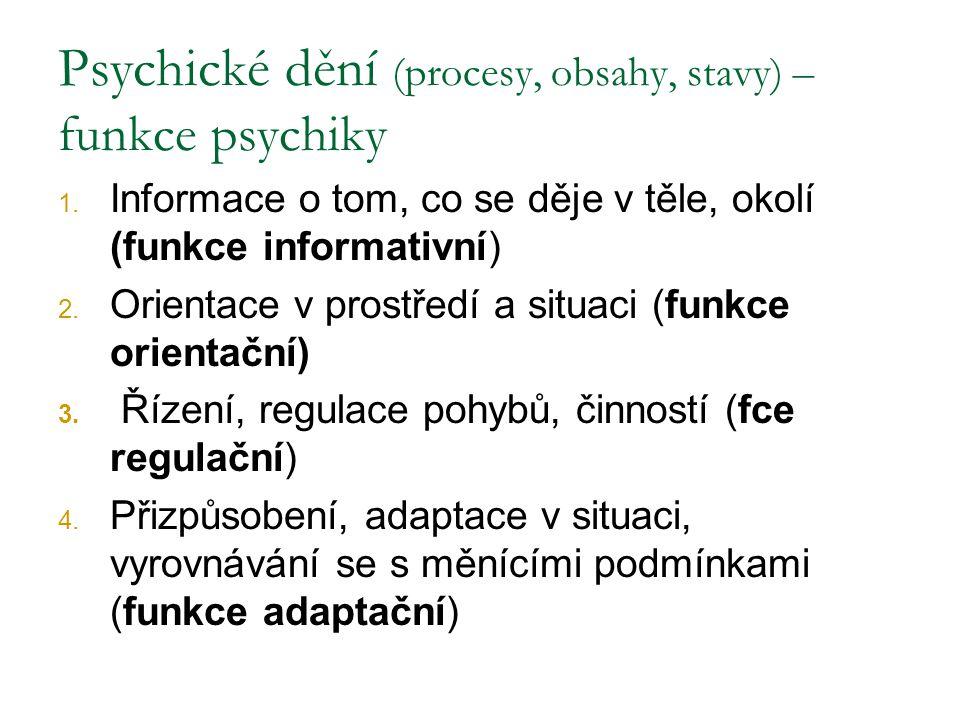 Psychické dění (procesy, obsahy, stavy) – funkce psychiky