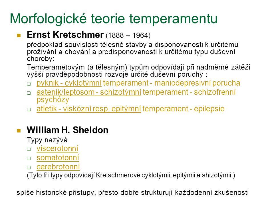 Morfologické teorie temperamentu