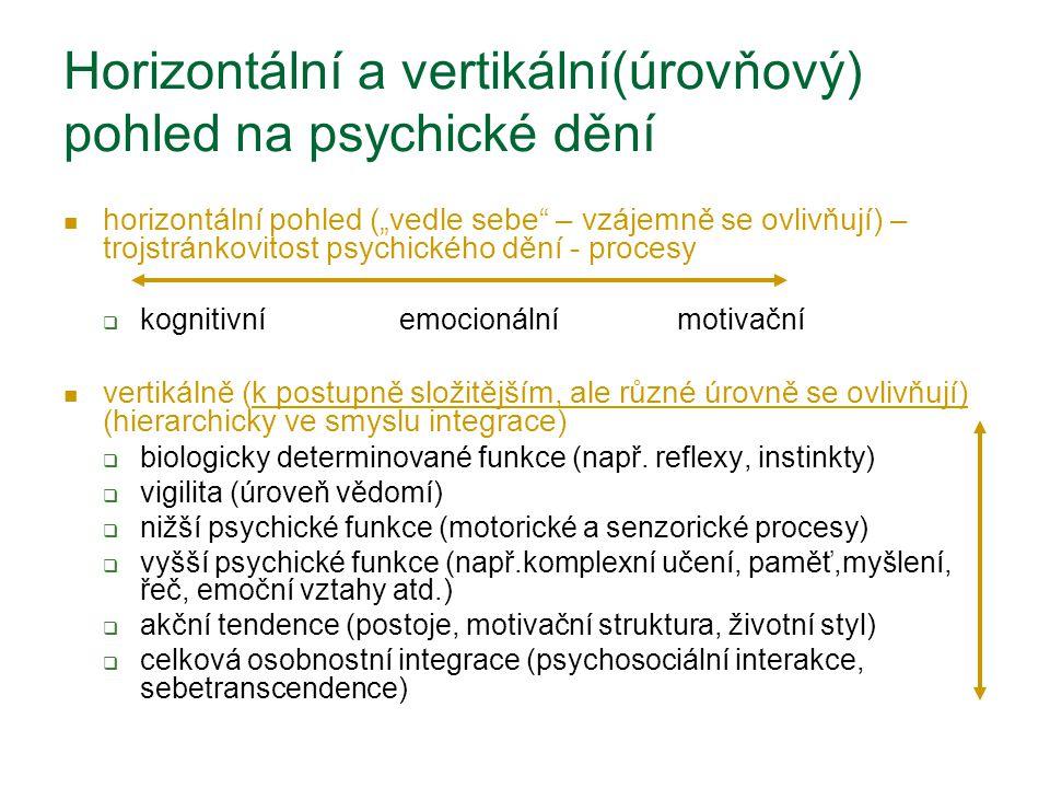 Horizontální a vertikální(úrovňový) pohled na psychické dění
