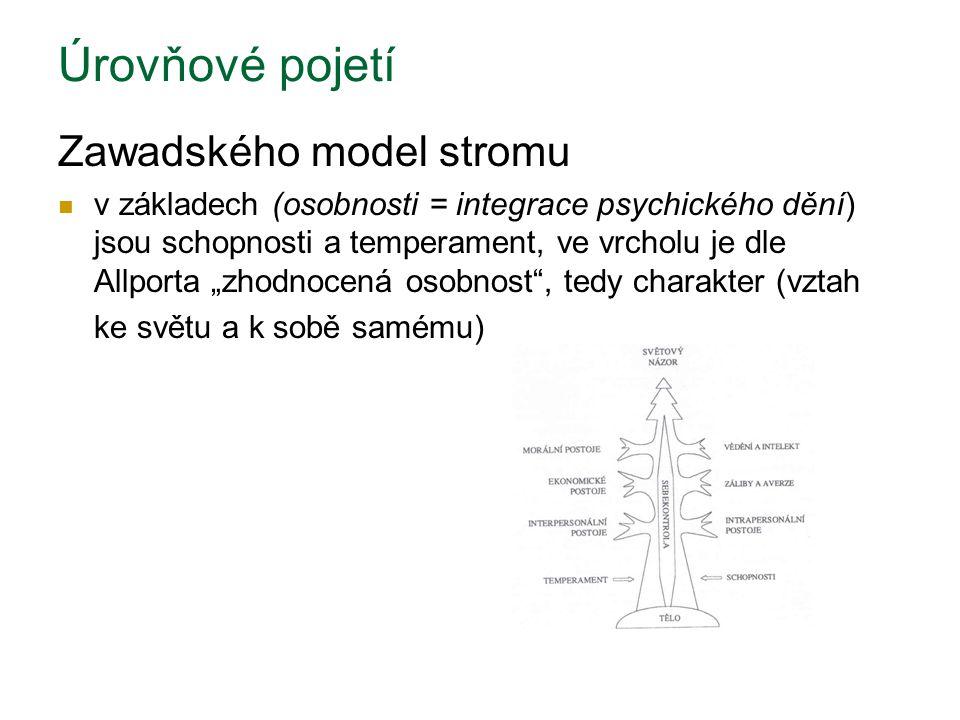 Úrovňové pojetí Zawadského model stromu