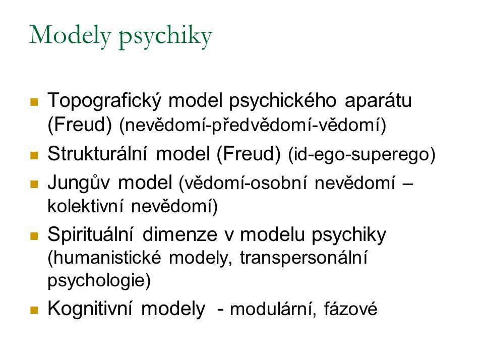 Modely psychiky Topografický model psychického aparátu (Freud) (nevědomí-předvědomí-vědomí) Strukturální model (Freud) (id-ego-superego)