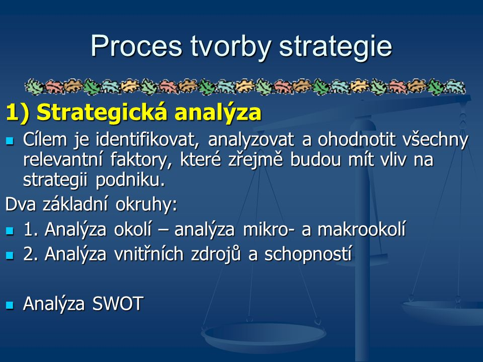 Proces tvorby strategie