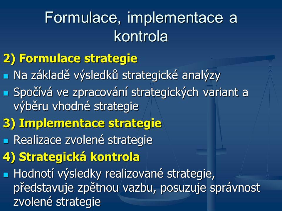 Formulace, implementace a kontrola