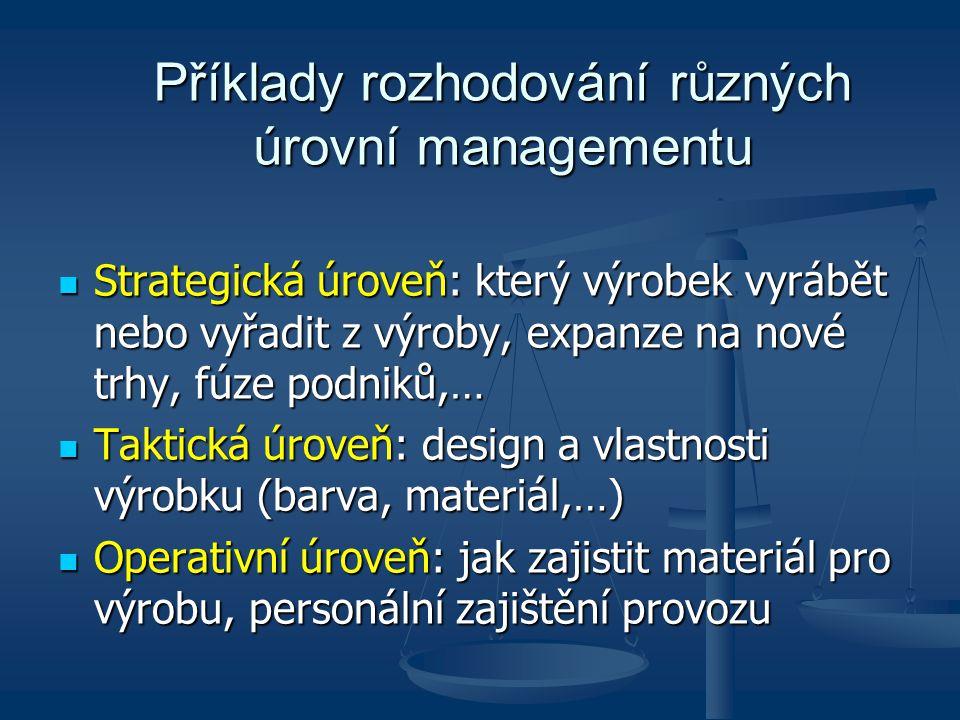 Příklady rozhodování různých úrovní managementu