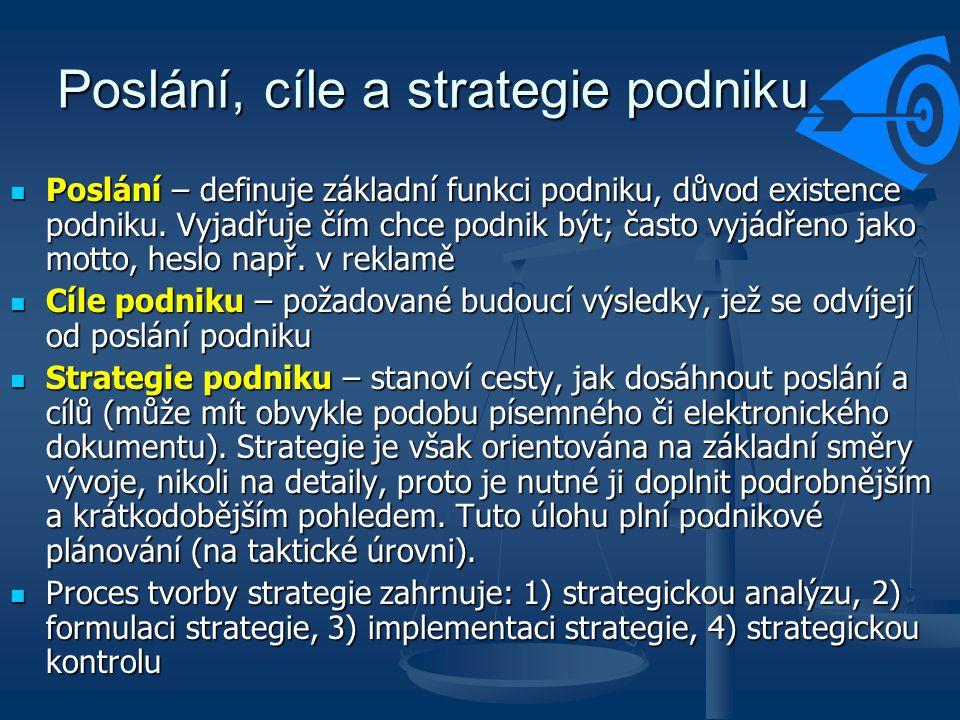 Poslání, cíle a strategie podniku