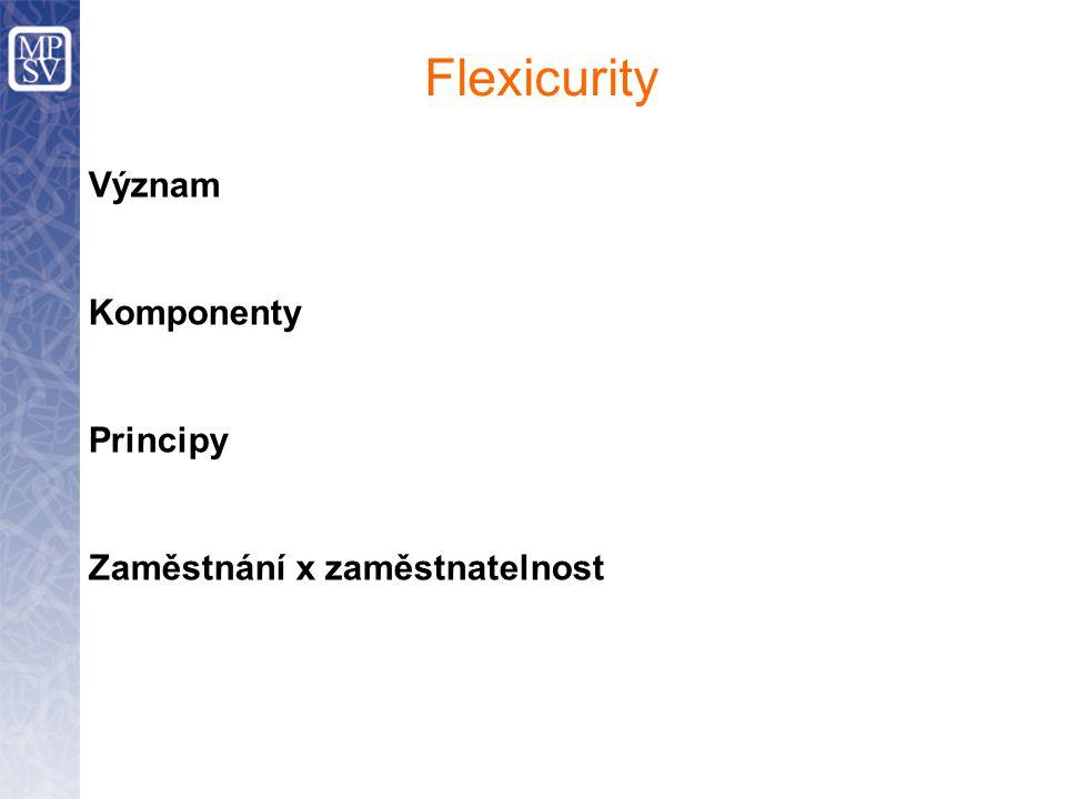 Flexicurity Význam Komponenty Principy Zaměstnání x zaměstnatelnost