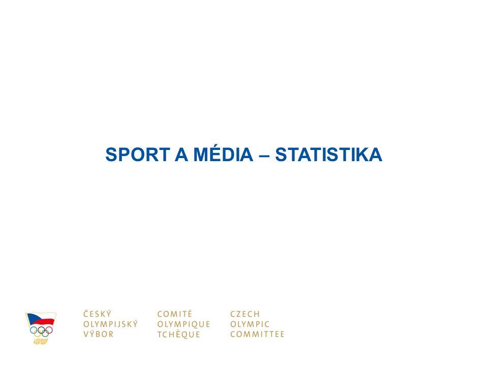SPORT A MÉDIA – STATISTIKA