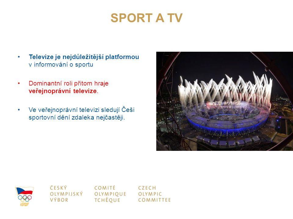 SPORT A TV Televize je nejdůležitější platformou v informování o sportu. Dominantní roli přitom hraje veřejnoprávní televize.
