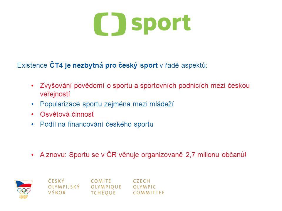 Existence ČT4 je nezbytná pro český sport v řadě aspektů: