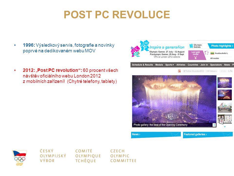 POST PC REVOLUCE 1996: Výsledkový servis, fotografie a novinky poprvé na dedikovaném webu MOV.
