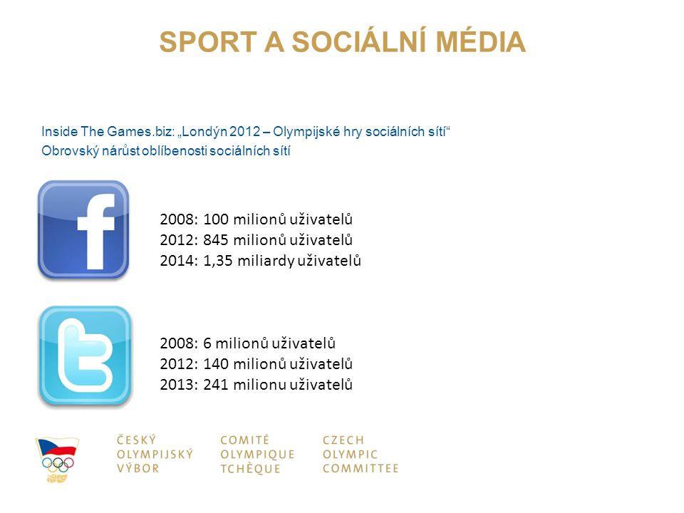 SPORT A SOCIÁLNÍ MÉDIA 2008: 100 milionů uživatelů