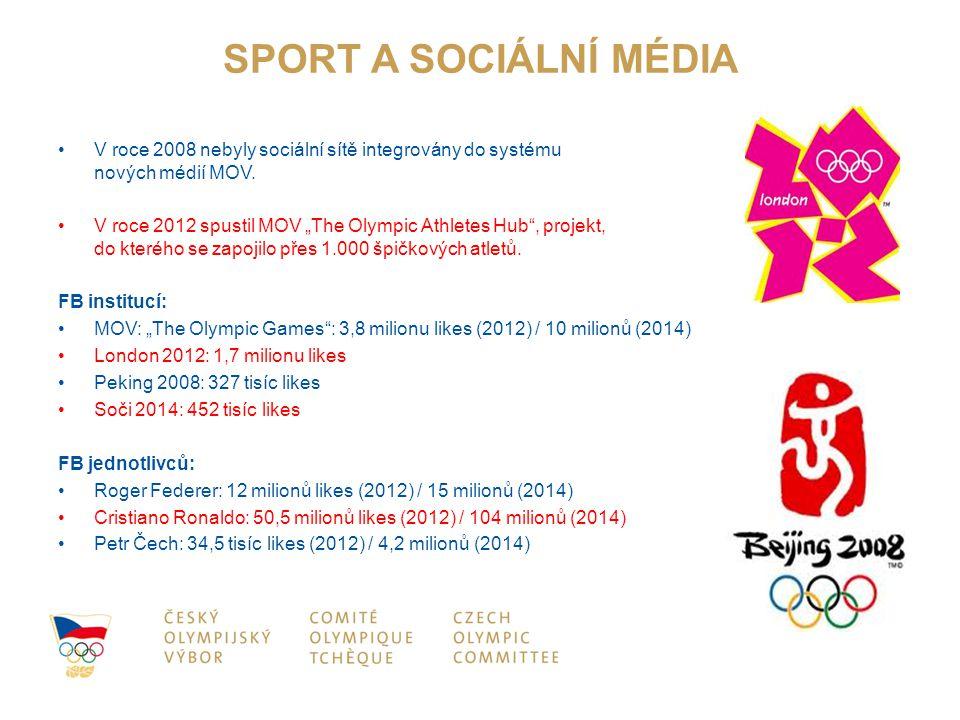 SPORT A SOCIÁLNÍ MÉDIA V roce 2008 nebyly sociální sítě integrovány do systému nových médií MOV.