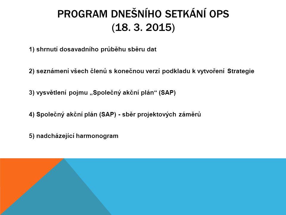 Program dnešního setkání OPS (18. 3. 2015)