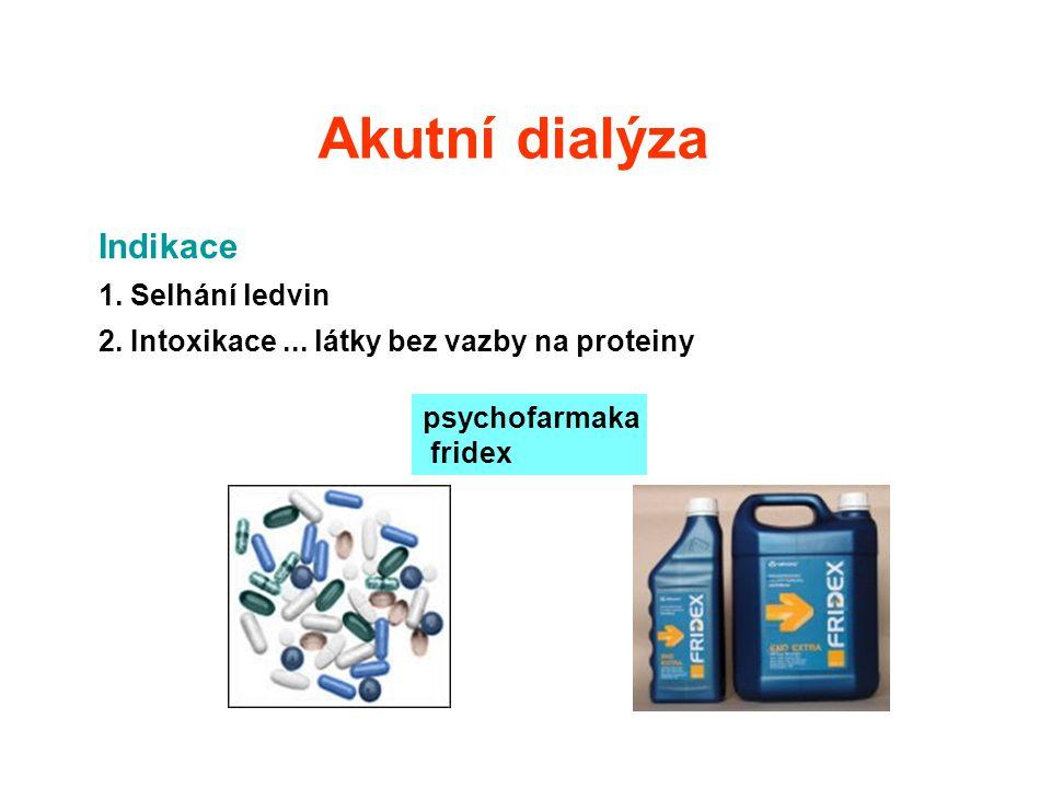 Akutní dialýza Indikace 1. Selhání ledvin