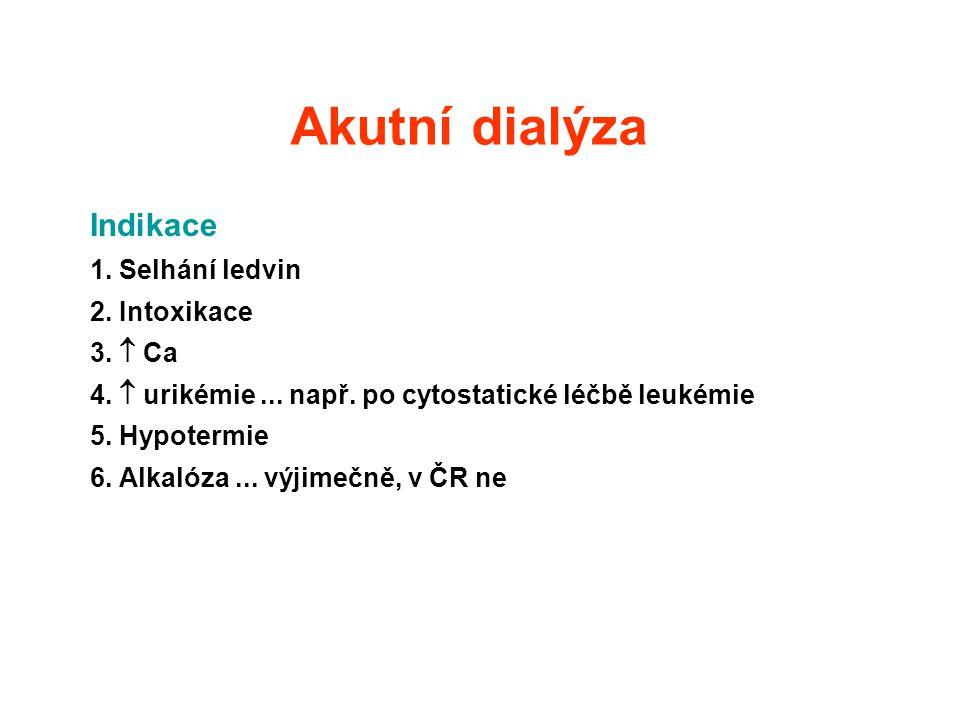 Akutní dialýza Indikace 1. Selhání ledvin 2. Intoxikace 3.  Ca