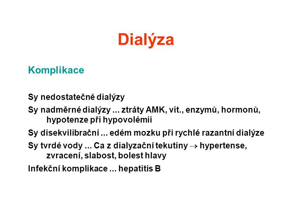 Dialýza Komplikace Sy nedostatečné dialýzy