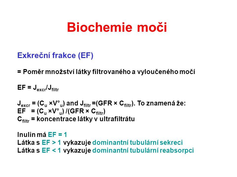 Biochemie moči Exkreční frakce (EF)