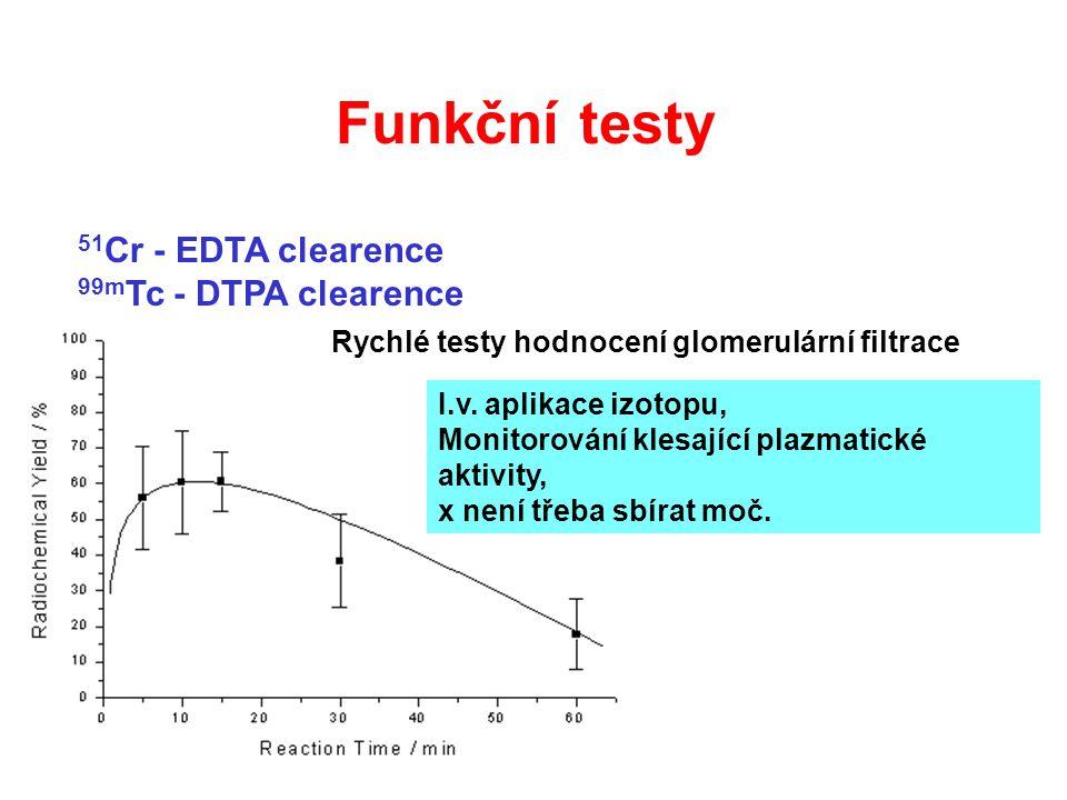 Funkční testy 51Cr - EDTA clearence 99mTc - DTPA clearence