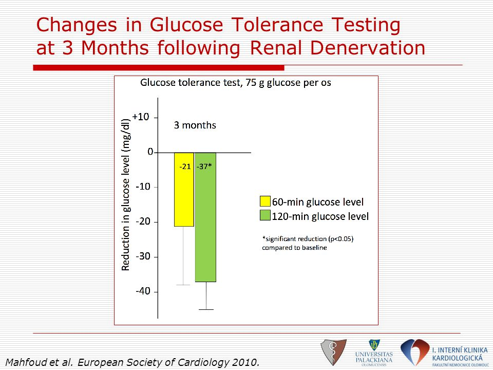Changes in Glucose Tolerance Testing at 3 Months following Renal Denervation