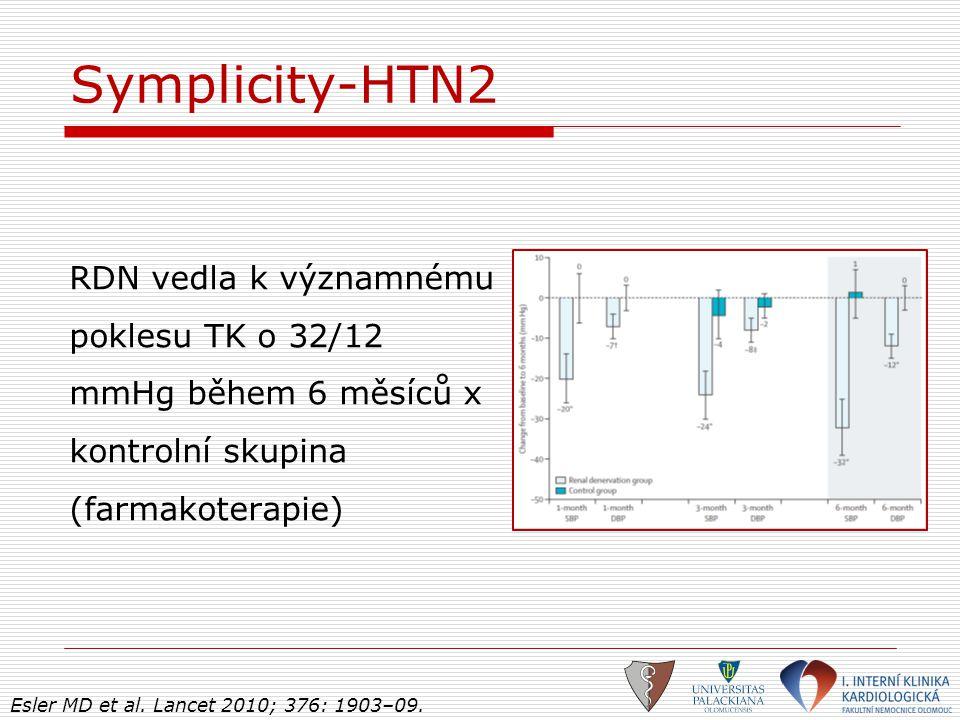 Symplicity-HTN2 RDN vedla k významnému poklesu TK o 32/12 mmHg během 6 měsíců x kontrolní skupina (farmakoterapie)