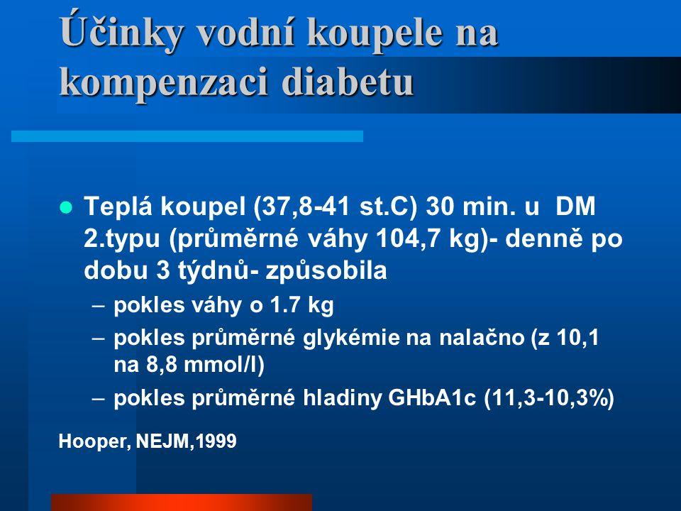 Účinky vodní koupele na kompenzaci diabetu