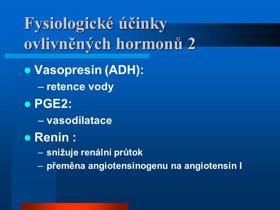 Fysiologické účinky ovlivněných hormonů 2